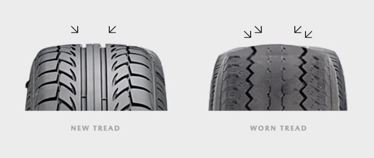 Check Your Tread Wear